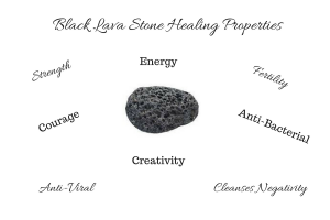 Lava Stone Healing Properties