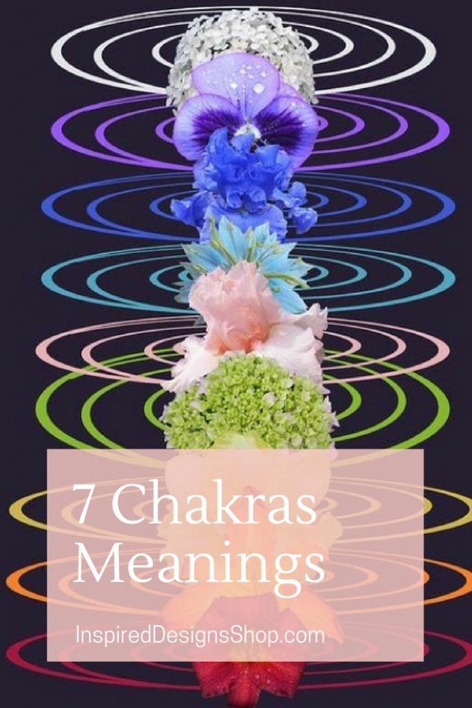7 Chakras Meanings